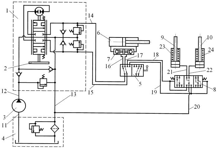 Рулевое управление энергетической тележки сочлененной гусеничной машины