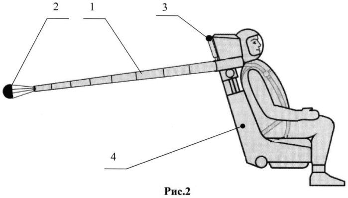 Способ и система высотной стабилизации катапультного кресла