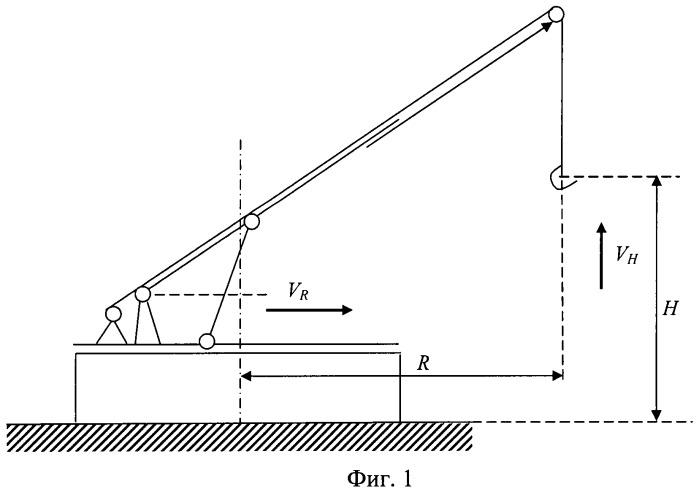 Способ управления грузоподъемным краном и система для его реализации