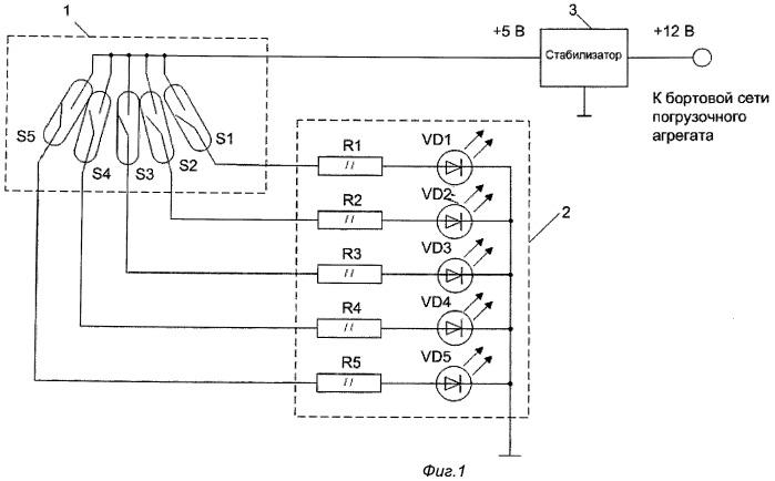 Система контроля положения контейнера на вилочном захвате