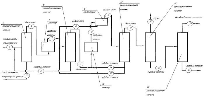 Способ получения высокочистого моносилана и тетрахлорида кремния