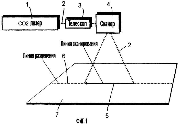Способ индуцированного лазером термического разделения керамического или иного хрупкого материала