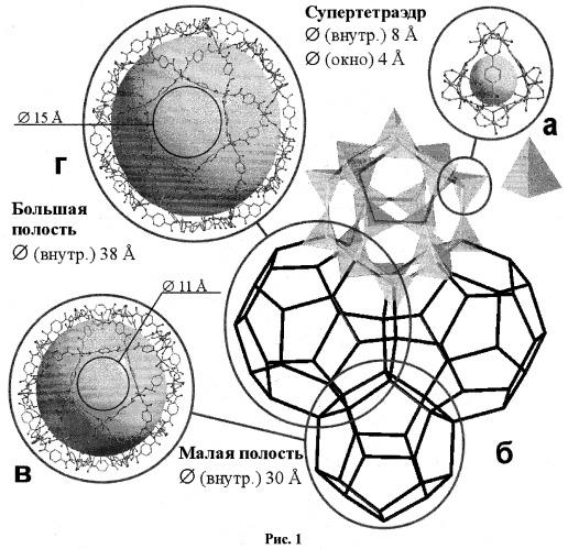 Способ получения мезопористого терефталата хрома(iii)