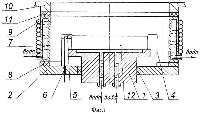 Катодный узел электродугового испарителя