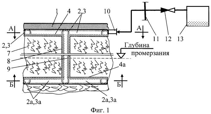 Теплотрубная система терморегулирования аэродромных и дорожных покрытий