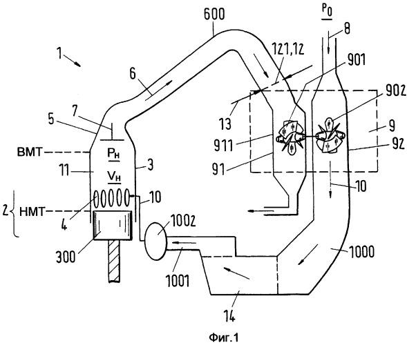 Способ эксплуатации двухтактного дизельного двигателя большой мощности с прямоточной продувкой, а также двухтактный дизельный двигатель большой мощности с прямоточной продувкой