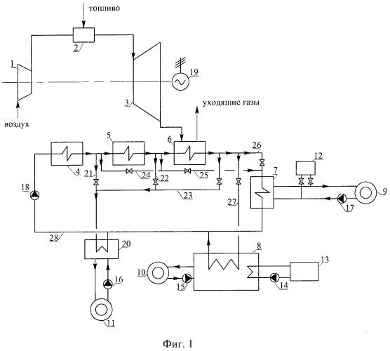Способ комбинированного производства электроэнергии, тепла и холода