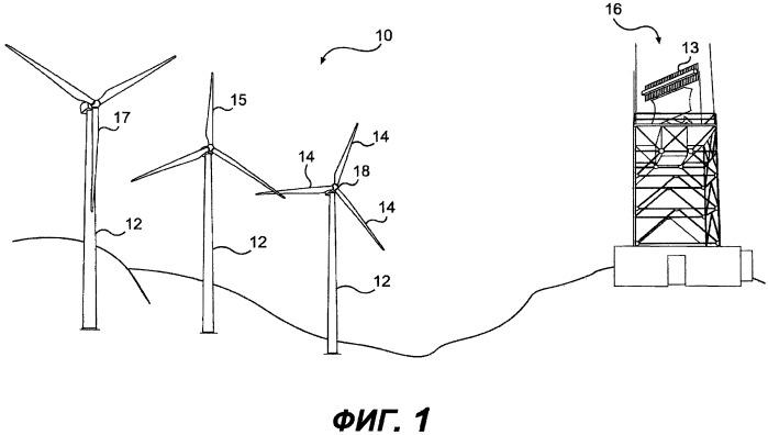 Системы и способы ослабления влияния ветровых турбин на радар