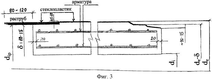Стеклопластикобетонная труба и способ ее изготовления