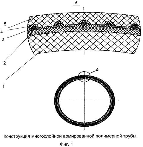 Многослойная армированная полимерная труба и система труб для транспортировки воды