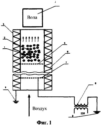 Способ интенсификации сжигания твердого топлива