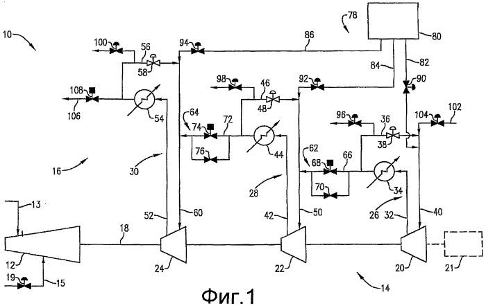 Многоступенчатая система компрессора/приводного механизма и способ приведения ее в действие