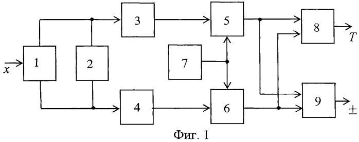 Устройство для преобразования перемещений во временной интервал