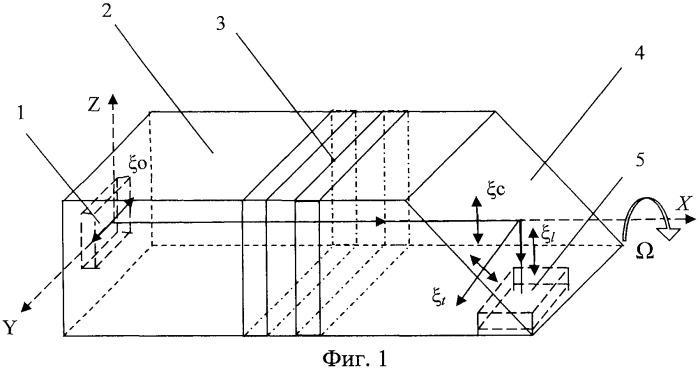 Чувствительный элемент гироскопа
