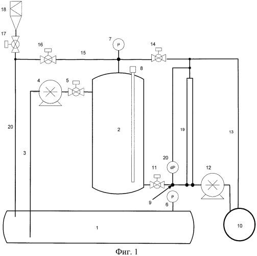 Способ автоматической одоризации природного газа и устройство для его осуществления