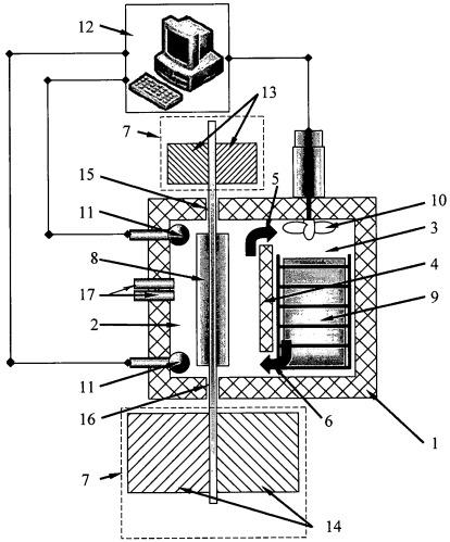 Автоматизированное устройство для охлаждения образцов в процессе проведения длительных усталостных испытаний сварных образцов при низких температурах