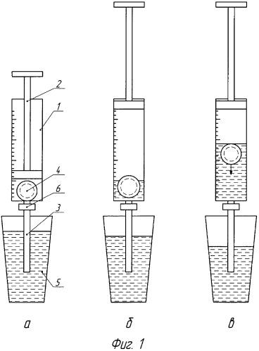 Способ и устройство для измерения плотности жидкости