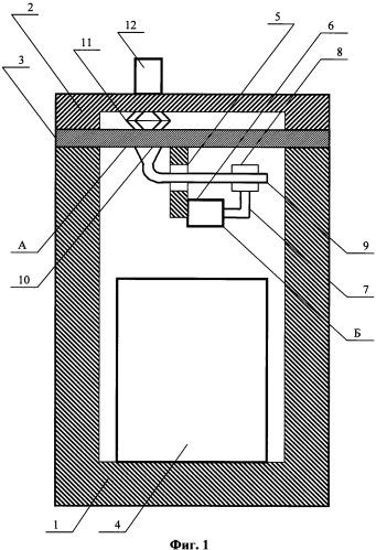 Способ контроля над содержимым замкнутого объема