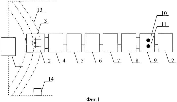 Способ контроля уровня напряженности магнитного поля по приведенным уровням высших гармонических составляющих переменного тока и устройство для его осуществления