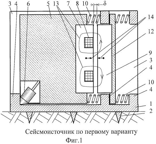 Импульсный электромагнитный источник поперечных сейсмических волн (варианты)