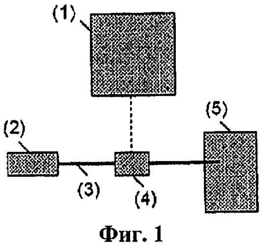 Способ и устройство для получения поляризационных голограмм