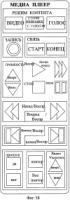 Система обработки ввода для устройства обработки информации