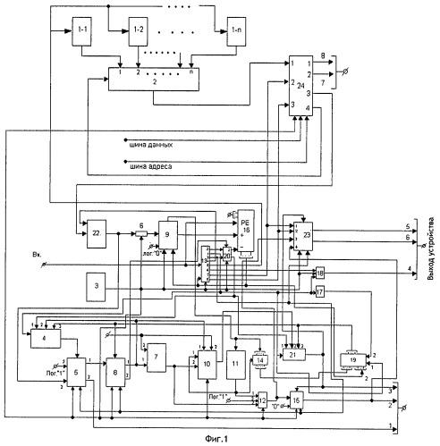 Устройство мониторинга параметров задымленности и их достоверности