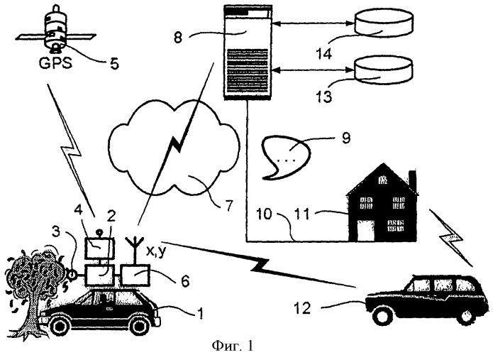 Способ и система передачи экстренного вызова