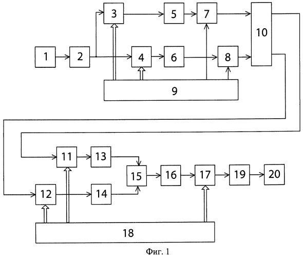 Система дискретной передачи информации