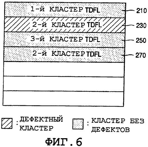 Устройство для записи и/или воспроизведения данных в отношении носителя записи с однократной записью (варианты) и носитель записи с однократной записью
