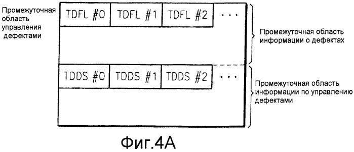 Записывающее и/или воспроизводящее устройство и носитель данных, пригодный к использованию с записывающим и/или воспроизводящим устройством