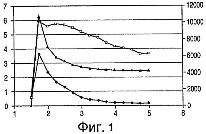 Светоизлучающее устройство, содержащее фильтр (варианты)