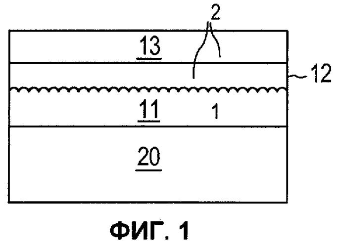 Светоизлучающий прибор на основе нитрида элемента iii группы со светоизлучающим слоем с уменьшенными напряжениями (варианты)