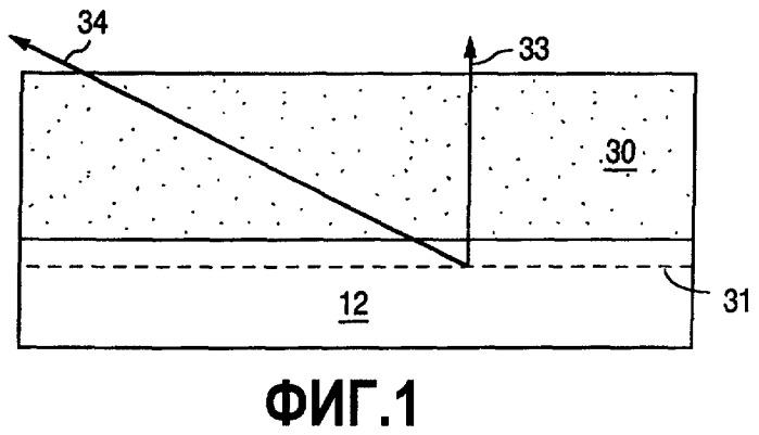 Светоизлучающее устройство, включающее в себя люминесцентную керамику и светорассеивающий материал (варианты)
