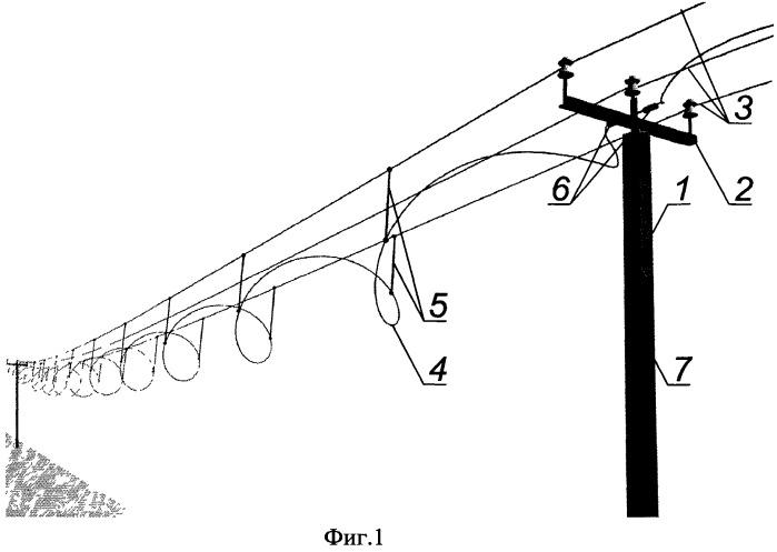 Способ экранирования электромагнитного поля воздушной лэп в распределительных сетях с изолированной нейтралью