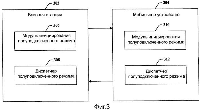 Полуподключенный режим работы для беспроводной связи