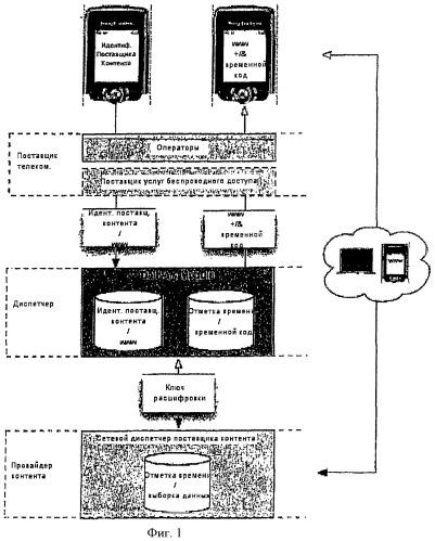 Способ передачи данных, хранящихся в базе данных