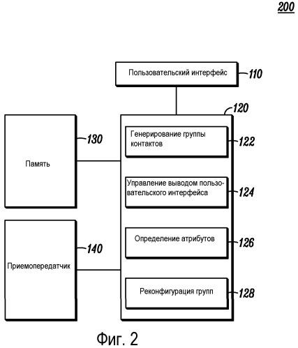 Динамика группы контактов в сетевых устройствах связи
