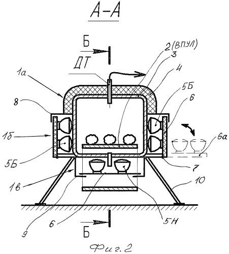 Способ нагрева пищевых штучных полуфабрикатов на конвейере внутри туннельной печи