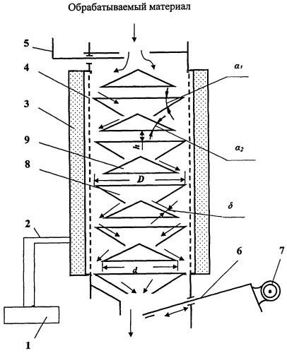 Способ тепловой обработки кормов электрофизическим методом