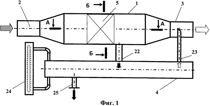 Сепаратор газа для отделения жидкости и примесей из газового потока