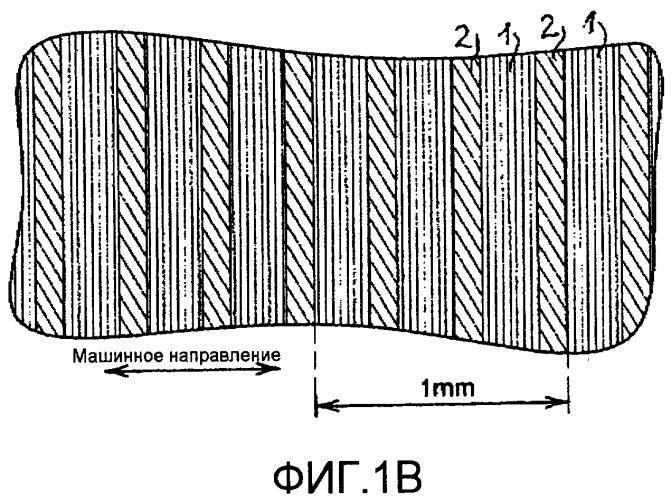 Способ и устройство для изготовления поперечно ориентированной пленки термопластичного полимерного материала и продукты, получаемые таким способом