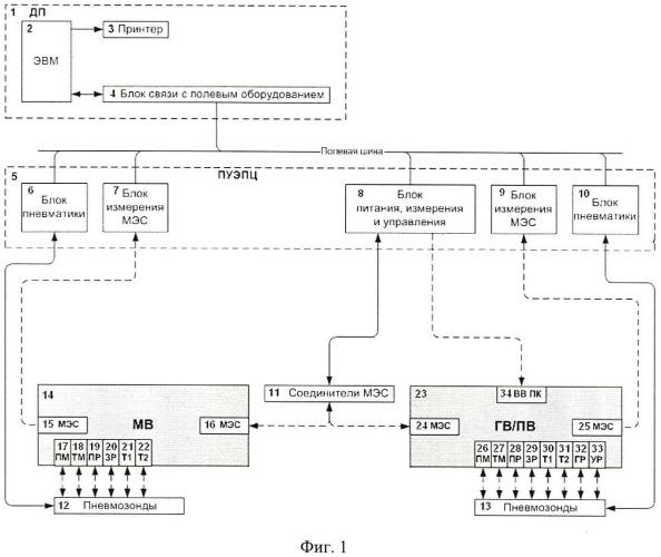 Способ диагностики технического состояния автотормозной системы электросекции мотор-вагонного подвижного состава