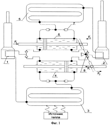 Термопривод для велосипеда