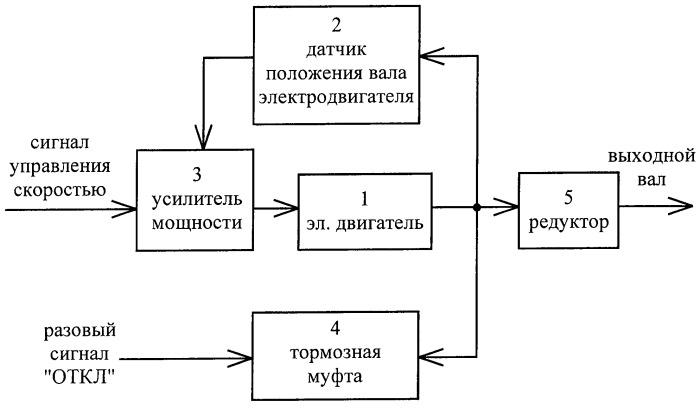 Триммерный механизм