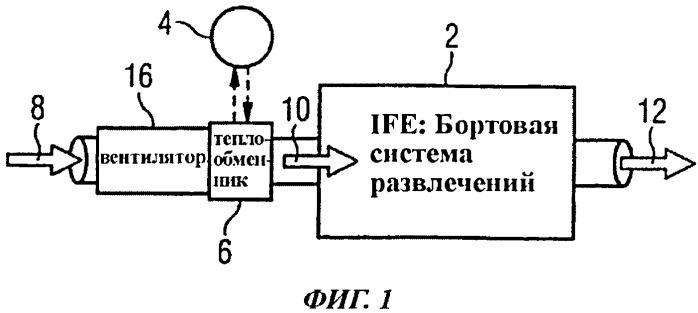 Многоступенчатая система охлаждения электронных компонентов воздушного судна