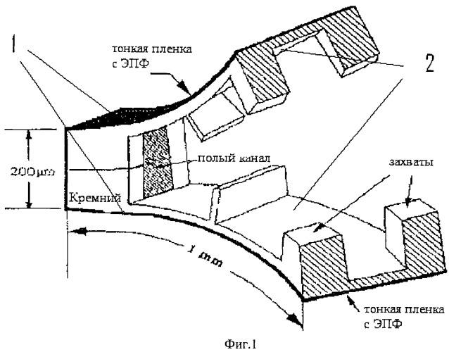 Микромеханическое устройство, способ его изготовления и система манипулирования микро- и нанообъектами