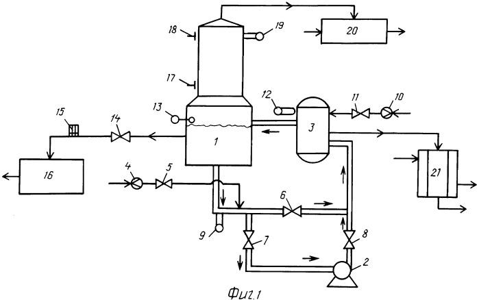 Способ управления процессами выпаривания сульфата аммония в производстве капролактама