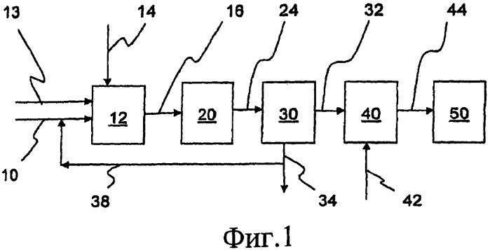 Способ изготовления смеси альфа и бета штукатурного гипса очень низкой консистенции