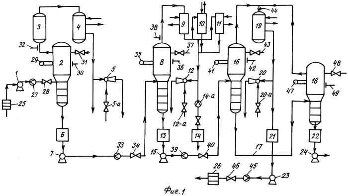 Способ управления процессом дистилляции капролактама